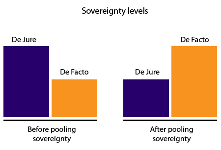 sovereignty-02
