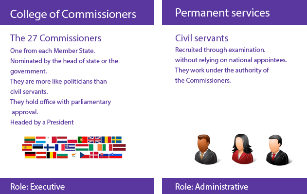 college_of_commissioners-01